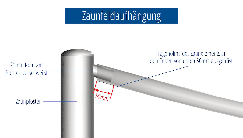 Gartenzaun Edelstahl Kreis Stab 2 Mitte, UB