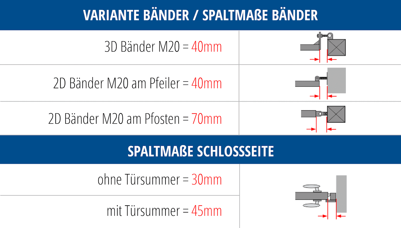 Gartentor verzinkt 2-flügelig Bonn, OB
